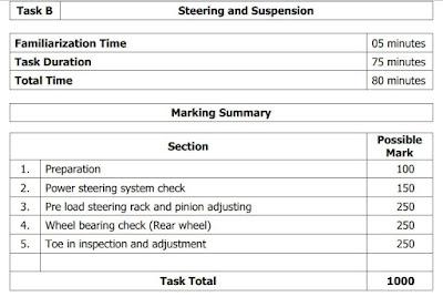 komponen penilaian LKS Otomotif