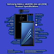 Samsung Galaxy A8 User Manual PDF Download Link