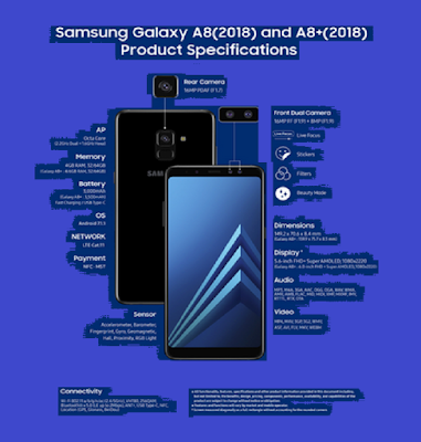 Samsung Galaxy A8 User Manual PDF Download Link - Download here Samsung Galaxy A8 User Manual the complete user guide new Samsung Galaxy A8+ with tutorial tips and tricks Galaxy A8 manual PDF.