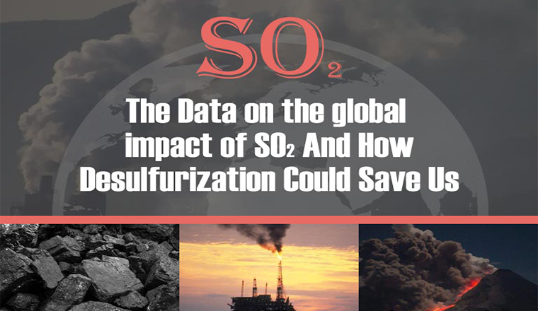 The Global Data of Sulfur Dioxide and How to Reduce Emissions