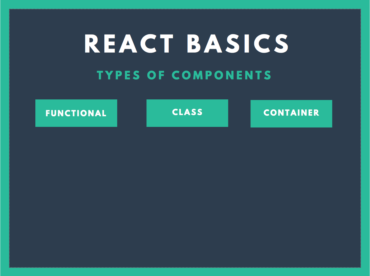 React Basics: Types Of Components - _theDevNotebook