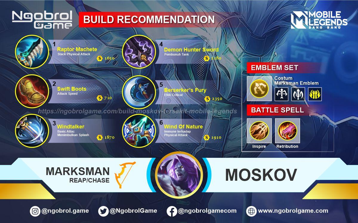 Build Moskov Tersakit 2021 Mobile Legends