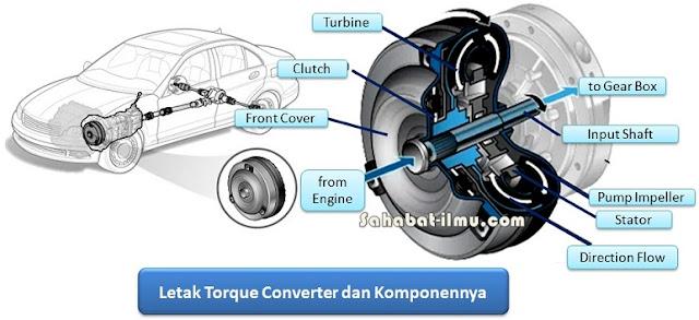pengertian fungsi dari komponen-komponen torque converter adalah