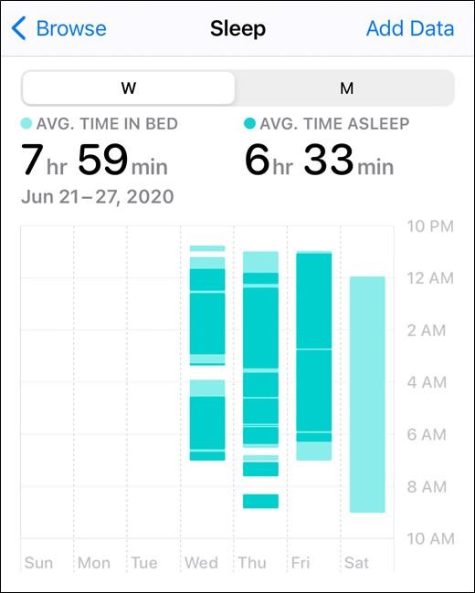 """متوسطات """"Sleep"""" في تطبيق """"Health""""."""