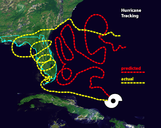 Florida Hurricane tracks