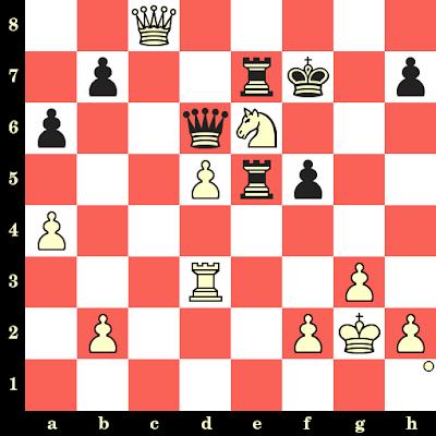 Les Blancs jouent et matent en 4 coups - Levon Aronian vs Alexander Grischuk, Internet, 2020