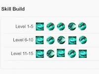 Build Karina Super Sakit Mobile Legends