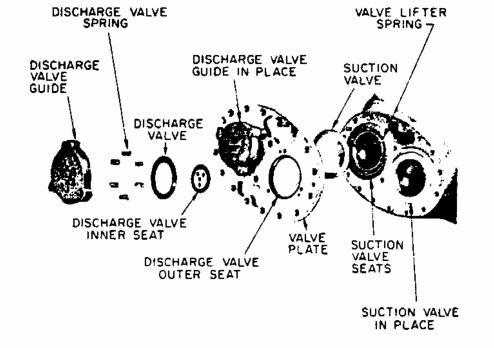 Belajar Tentang Fungsi, Jenis dan Pemeliharaan Kompresor