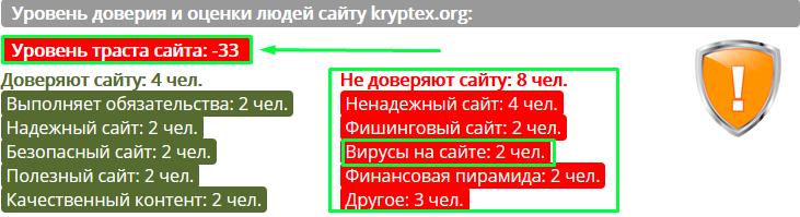 Брокеры мошенники (Kryptex)
