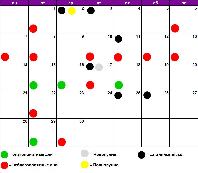 Похудение по лунному календарю сентябрь 2020