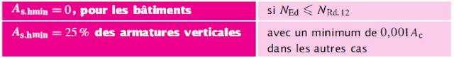 Voiles e n béton armé Armatures verticales ,horizontales et transversales