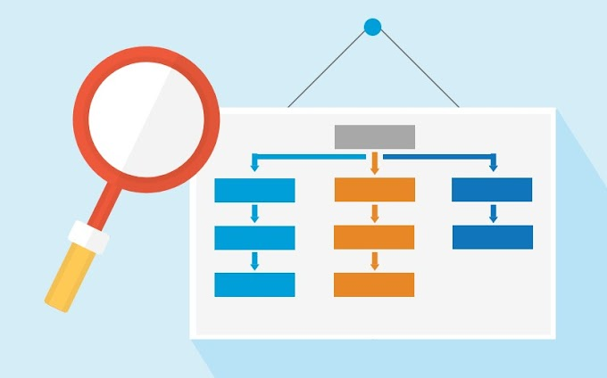 The Importance of a Sitemap