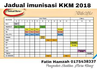 Jadual-imunisasi-KKM-2018