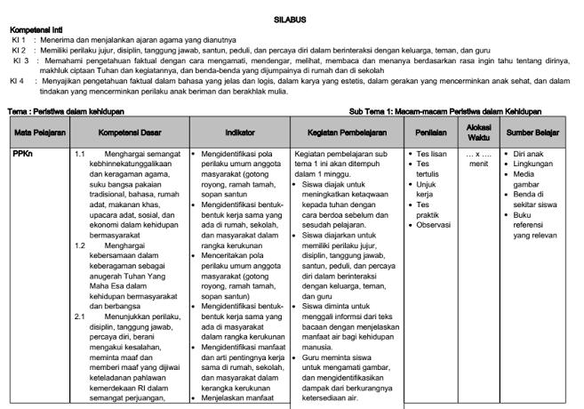 Games Dalam Pembelajaran Untuk Siswa Sma Zainalblog Download Rpp Silabus Mi Kelas 1 2 3 4 5 6 Kurikulum 2013 Share The