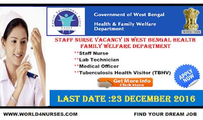 http://www.world4nurses.com/2016/12/latest-govt-staff-nurse-vacancy-in-west.html
