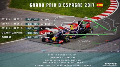 Comment regarder le Grand Prix automobile d'Espagne 2017 en direct