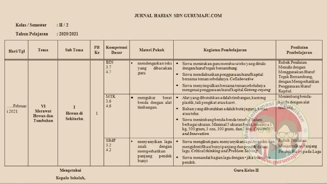 Jurnal Harian Kelas 2 Semester 2 Kurikulum 2013 Revisi 2021