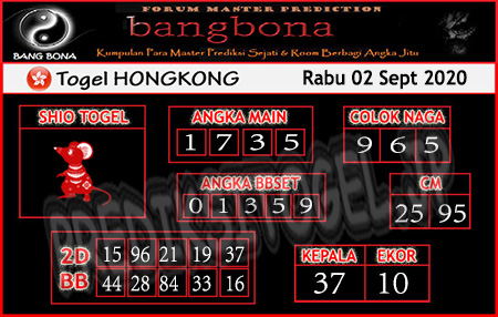 Prediksi Bangbona HK Rabu 02 September 2020