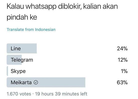 Polling Netizen Jika WhatsApp Diblokir, Netizen Pilih Ini Sebagai Gantinya