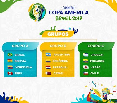نتائج قرعة كوبا أمريكا البرازيل 2019   Copa America 2019 Draw Results   المجموعات ومواعيد المباريات والملاعب