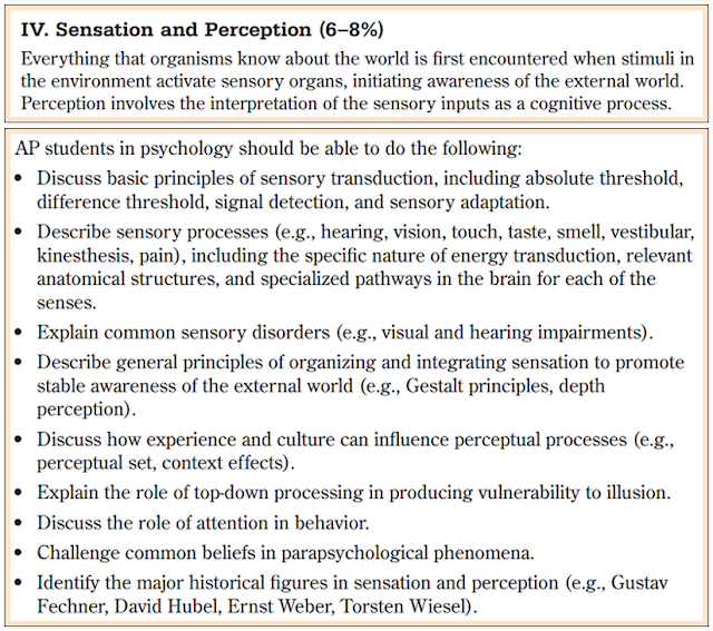 ap psych notes sensation and perception of Ss7 chapter 18 notes: the reconstruction era ap sensation and perception ap psych home ap psychology ap psych chapter 02: the biological perspective.