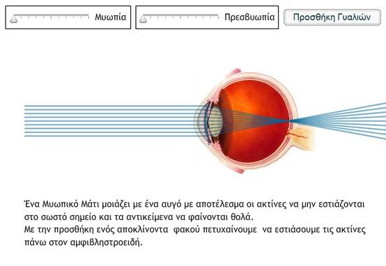 http://daskalosa.eu/physics_st/kef10_eye.swf