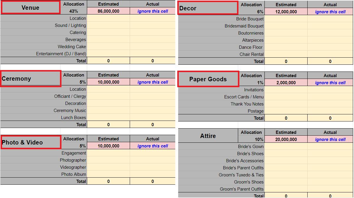 Cara Menghitung Rincian Biaya Anggaran Pernikahan dengan Google Spreadsheet