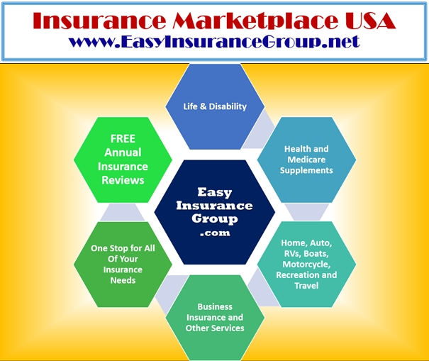 EasyInsuranceGroup.net - Nationwide Insurance Marketplace