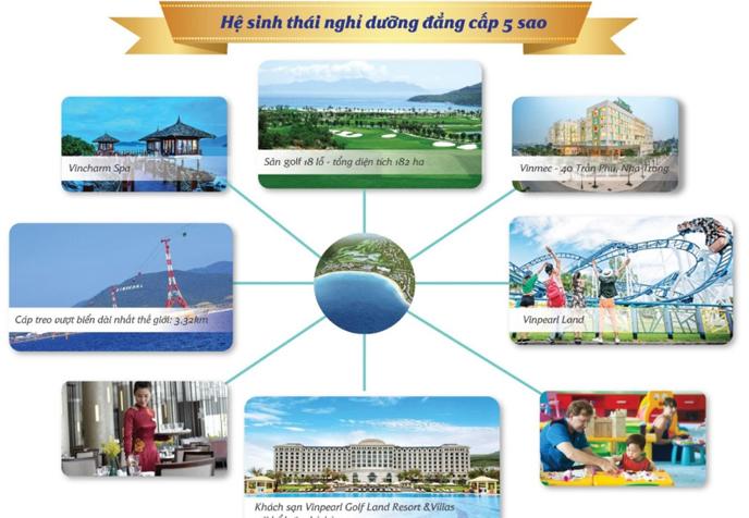Condotel Vinpearl VinOasis Hòn Tre Nha Trang