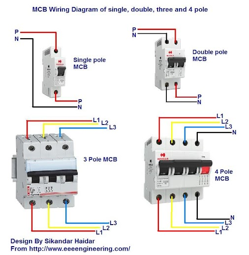 Single Pole Circuit Breaker Wiring Diagram - Box Wiring Diagram on 3 phase control schematic, 3 phase converter schematic, 3 phase transformer schematic, 3 phase electrical schematic, 3 phase generator schematic, 3 phase motor schematic, 3 phase power inverter schematic, 3 phase surge protector schematic, 3 phase rectifier schematic, 3 phase battery charger schematic, 3 phase voltmeter schematic, 3 phase receptacle schematic, 3 phase voltage schematic, 3 phase wiring schematic, 3 phase rotary switch schematic, 3 phase panel schematic,
