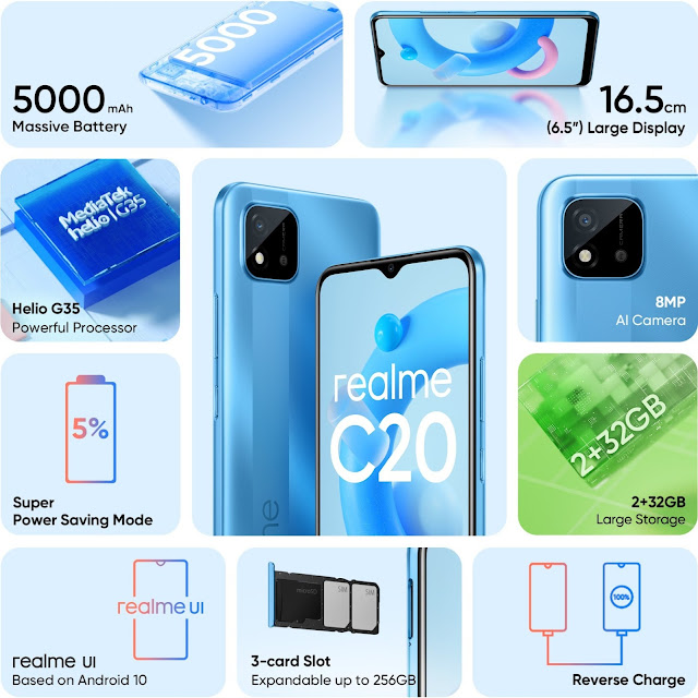 Realme C20 to go on sale today at 12PM