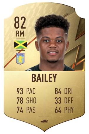 Leon Bailey