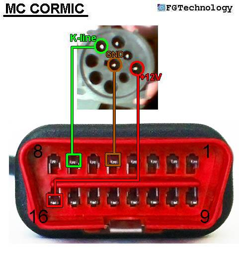 MC Cormic