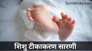शिशु को कौन कौन से टीके लगाए जाते है ? शिशु टिकाकरण सारणी।