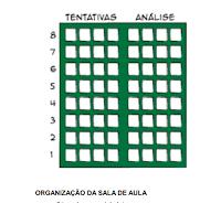 Capturar O USO DE JOGOS NO ENSINO DAS QUATRO OPERAÇÕES COM NÚMEROS NATURAIS.