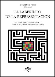 El laberinto de la representación - Tecnos