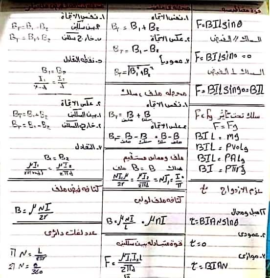 تلخيص الفيزيا 3 ثانوي أهم النقاط في 12 ورقه فقط 9