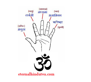 what is mudra? these mudra can better life to you.