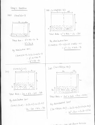 2012 S1-09 Maths Blog: Chap 5 Algebra: Let's try to
