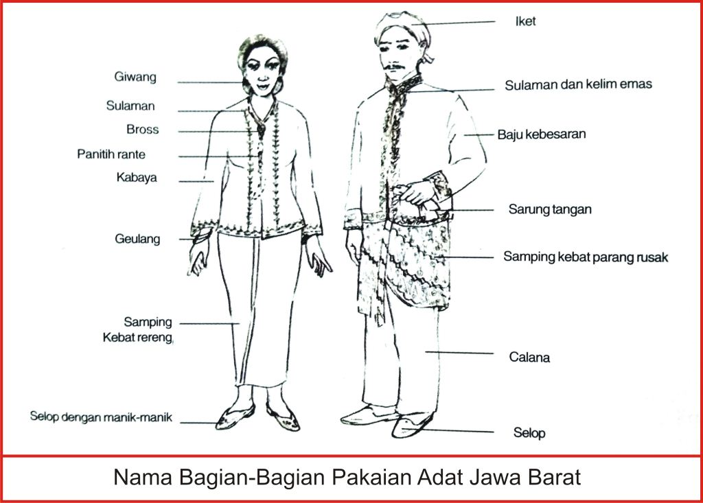 Sketsa Pakaian Adat Jawa Timur Wwwpicswecom