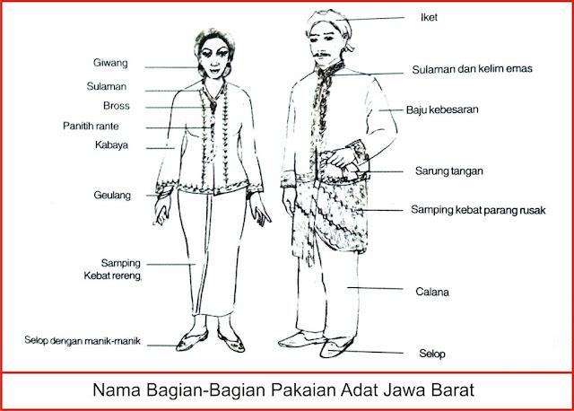 gambar nama bagian-bagian pakaian adat jawa barat