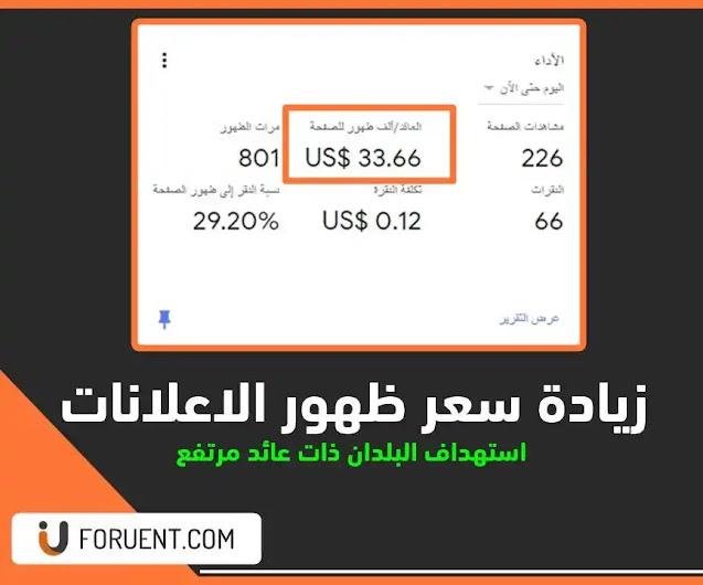 زيادة ارباح مدونة بلوجر 300%