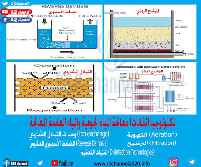 تكنولوجيا معالجة المياه الجوفية والمياه العادمة المعالجة - تقنيات التعقيم