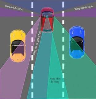 Điểm mù ô tô khi đang lái xe