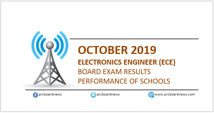 October 2019 Electronics Engineering ECE board exam result: performance of schools