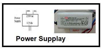 power supplay