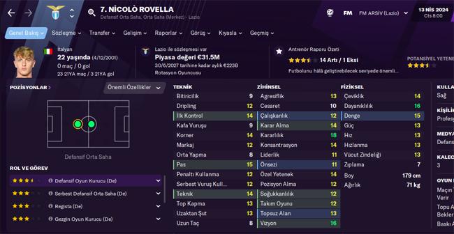 nicolo rovella fm profile
