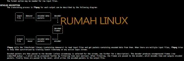 Manual FFMPEG | Cara menggunakan FFMPEG | Cara Install FFMPEG Di Ubuntu 20.04