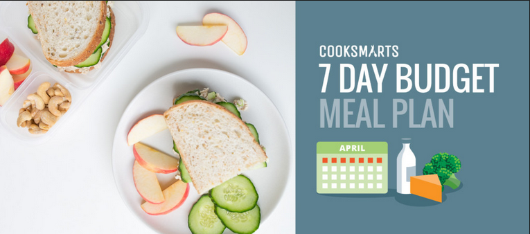Do It Yourself (DIY) Meal Replacement Diet Plan