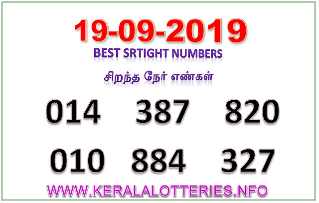Kerala Lottery Guessing Result Best Straight  Numbers Karunya Plus KN-282 dated 19.09.2019